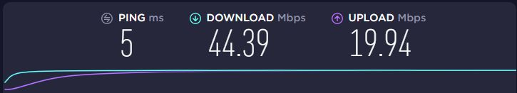 speedtest-base