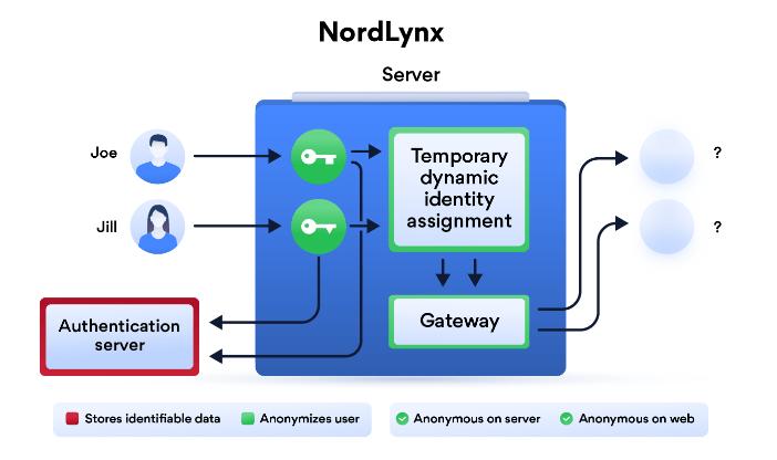 Nordlynx - Infografica