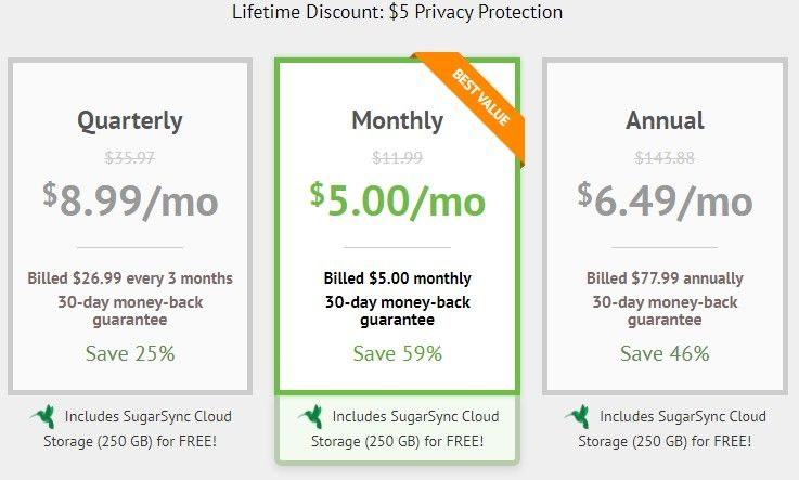 Offerta IPVanish prezzi