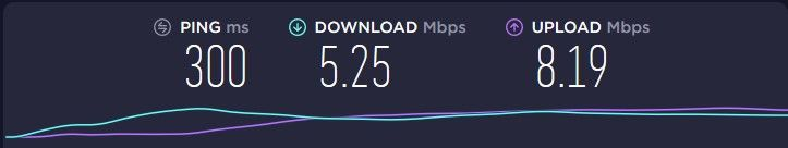 Speed Test TOR Browser