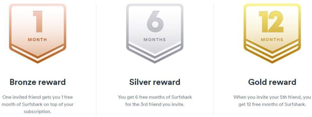 programma surfshark porta amico - bonus