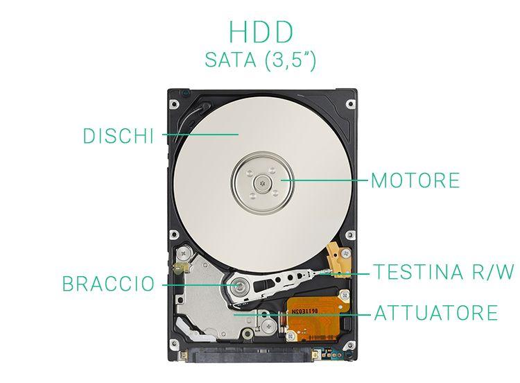 SSD-HDD-confronto-caratteristiche