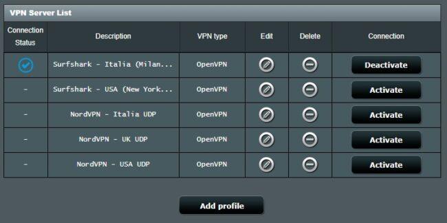 vpn-router-profilo